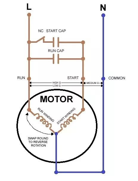 Reverse Rotation On A Single Phase Capacitor Start Motor