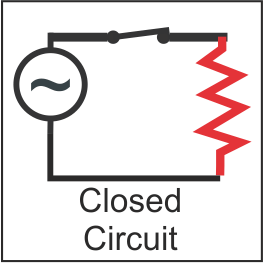 What is an open and closed circuit? How can it be