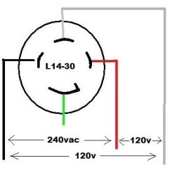 Nema 14 30 Plug Wiring Diagram Molecular Orbital Energy For O2 L14 Generator Today Diagramhow To Wire A Connector 240v