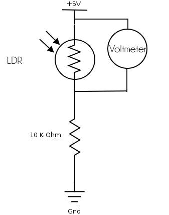 To study the variations, in current flowing, in a circuit