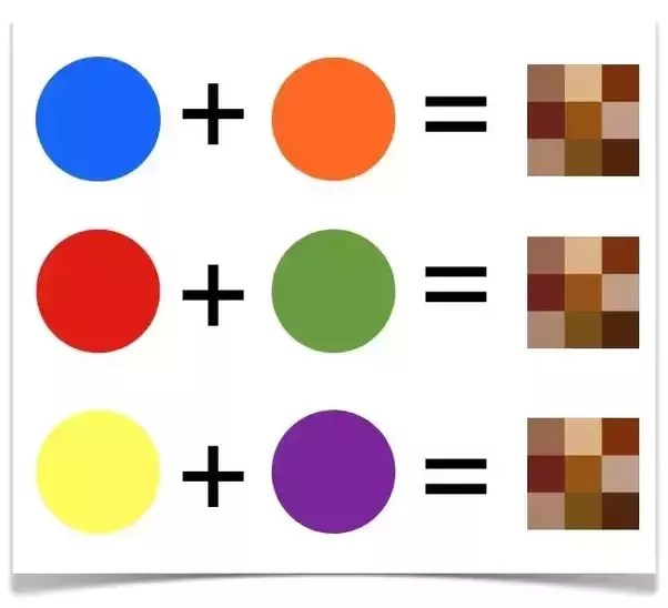 which colors combine to