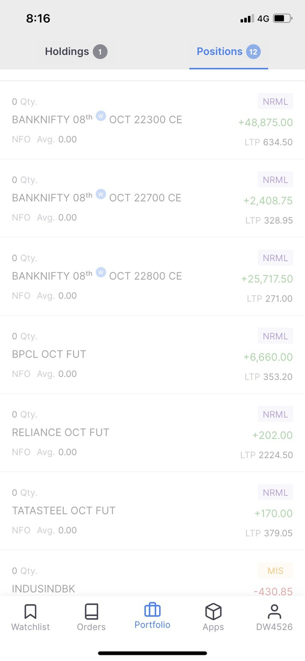 What is your profit/loss on intraday trading today (5.10