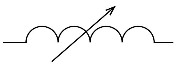 What does it mean when you put a diagonal arrow on a
