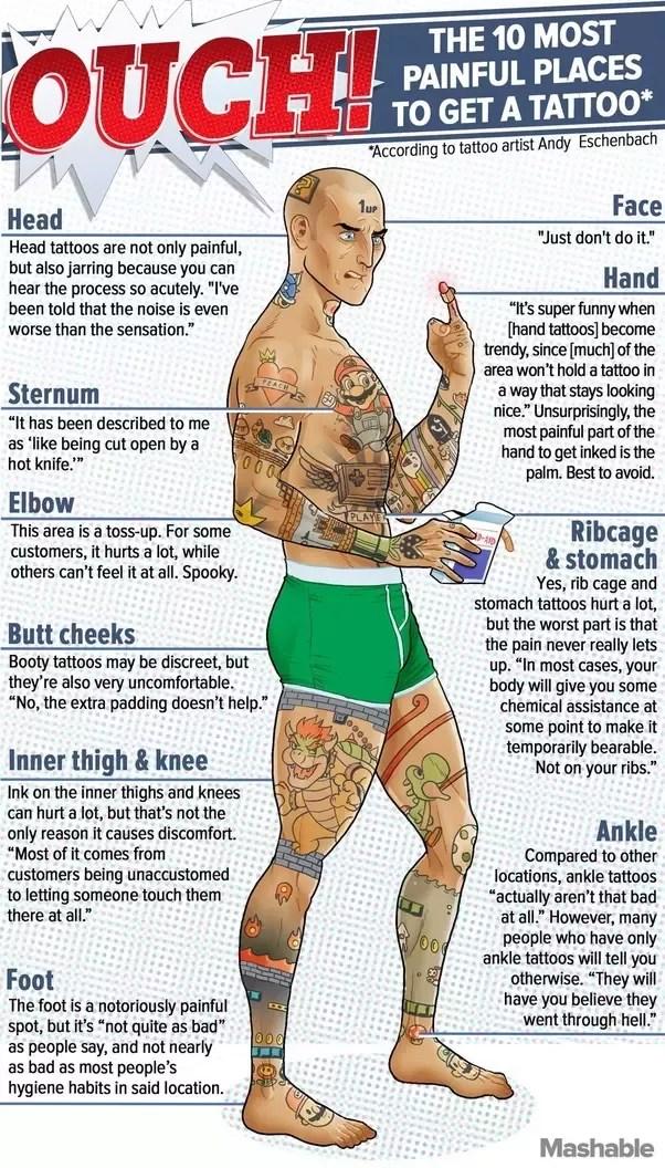 Chest Tattoos Pain : chest, tattoos, Chest, Tattoos, Hurt?, Quora