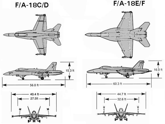 What percentage of parts do the F/A-18C and F/A-18E have