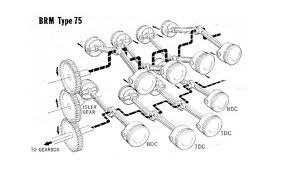 What different types of car motors/engines are there