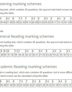 Since you didn   specify whether it was for ielts academic or general training  will provide both also how is the band score calculated reading and listening rh quora
