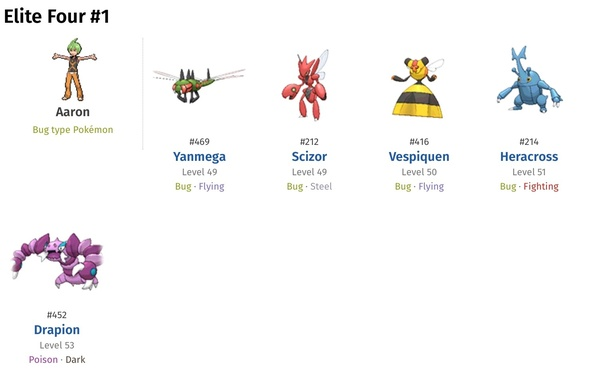 Which Pokemon is best against the Bug-Type Pokemon that ...