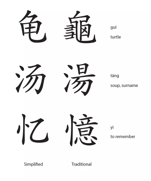 4 yin yang symbol in chinese calligraphy simplified and