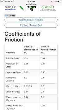 coefficients of friction table | Brokeasshome.com