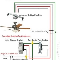 Ceiling Fan Wiring Diagram Switch Heart Outside How To Wire A With Lighting Quora In The Scenario Below Configuration Would Be As Follows Black Blue Red Light White Ground