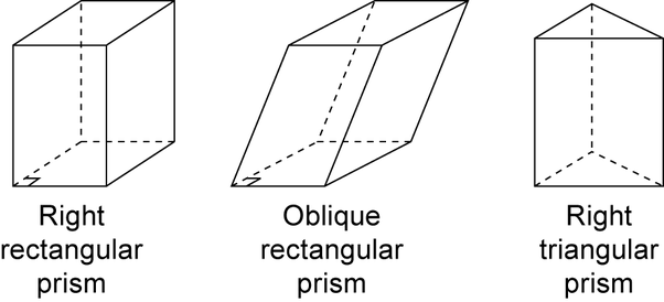 Is a right rectangular prism and a rectangular prism the