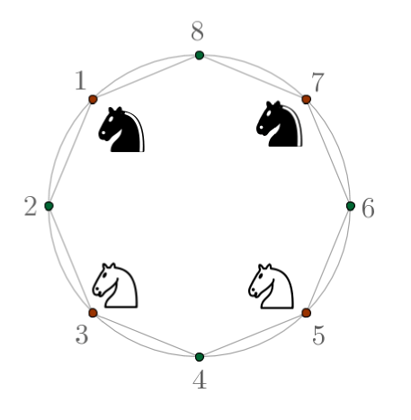 How many sides does a regular polygon have if each of its