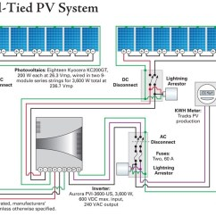 Solar Pv System Wiring Diagram Yamaha Mio Mx 125 In Grid Tied Systems Is It Worthy To Install Blocking Diodes On They Optimize Each String Independently You Need Check The For Your Inverter Here S An Example Yours May Be Different
