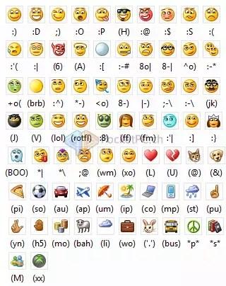 Laughing Emoticon Text : laughing, emoticon, 'crying, Face', Emoji, Keyboard, Symbols, Quora