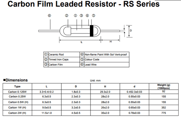 How To Determine The Wattage Of A Resistor Quora