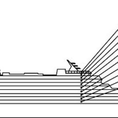 Carnival Cruise Ship Diagram 2003 Ford Windstar Vacuum Hose What Are The Different Types Of Decks On A Called And They Used For? - Quora