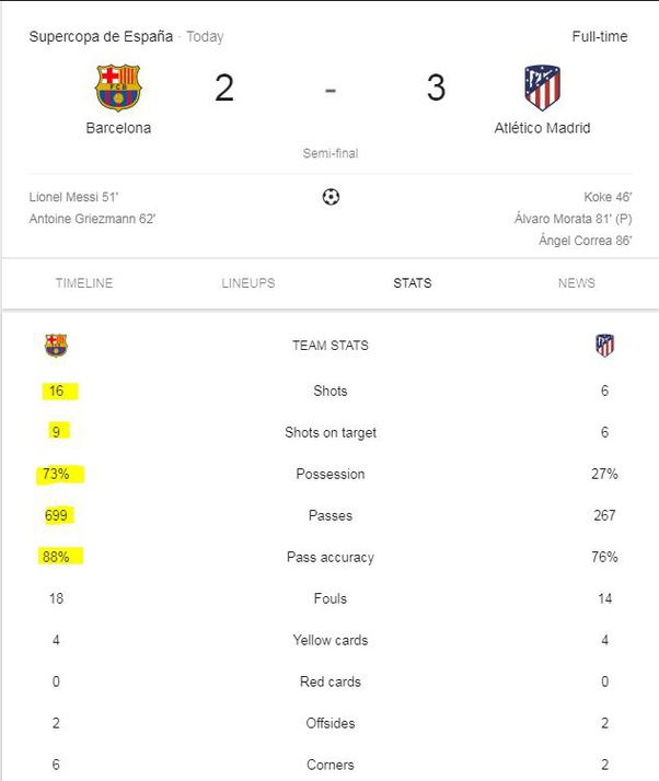 What is your post-match analysis of FC Barcelona vs