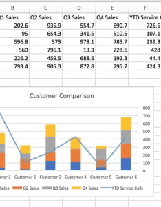 The following shows data and resulting chart also how to make  stacked column in excel with secondary axis rh quora