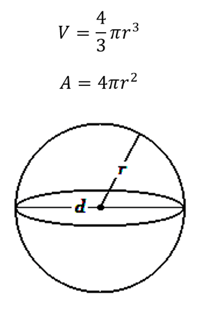 Does quantum mechanics show that the universe is pixelated