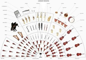 Where do the horn, trumpet, and trombone section leaders sit in their sections?  Quora