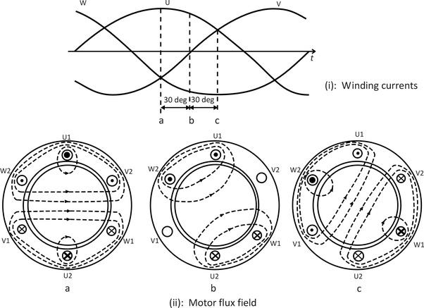 2 Pole Induction Motor Winding Diagram