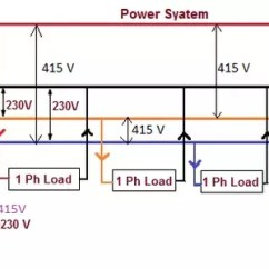 3 Phase 5 Pin Plug Wiring Diagram Uk Citroen C4 Radio What Happens If The Neutral Wire Disconnects In A 4 Below Gives Better Idea About Single Supplies Loads Three And