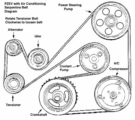 2003 ford focus serpentine belt diagram