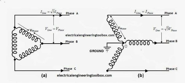 208 to 24 volt transformer wiring diagram fireplace components what is the difference between a star and delta connection? happens when it ...
