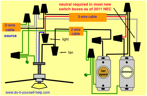 wiring diagram for multiple lights one switch 1981 honda cb750 how should i connect the fans and to separate control switches? - quora