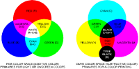 What colors make black? - Quora