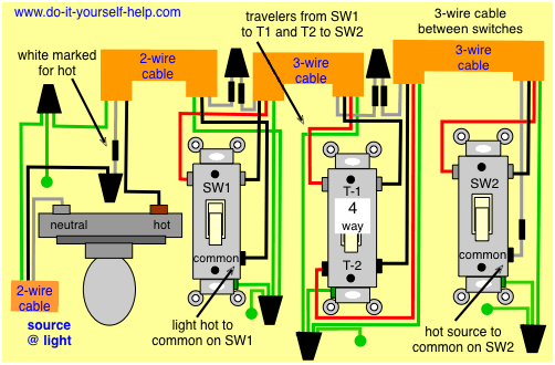 How To Wire Three Light Switches To One Light, Only Using