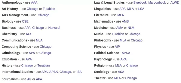 Do I Use MLA Or APA Citation Style For A Scientific Research Paper