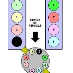 Ford 302 Firing Order Diagram 2012 Honda Civic Parts What Is The For A Engine? - Quora