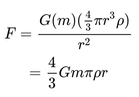 How are space-time and gravity related to each other? (In