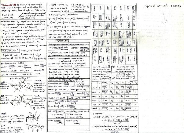 Where do I get the PDF files of JEE preparation materials
