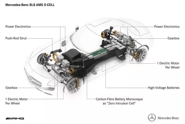 How different is the engine of an electric car from the