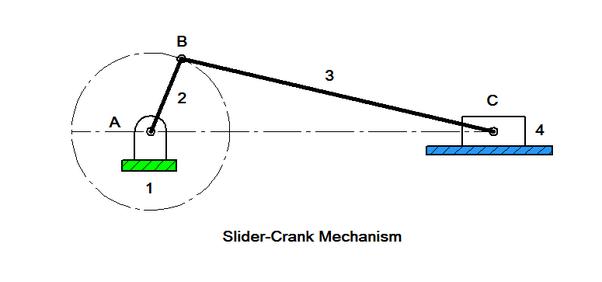 What is quick return ratio in slider crank mechanism?how