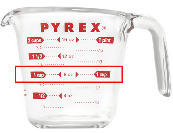 How many cups are in 8 ounces? - Quora