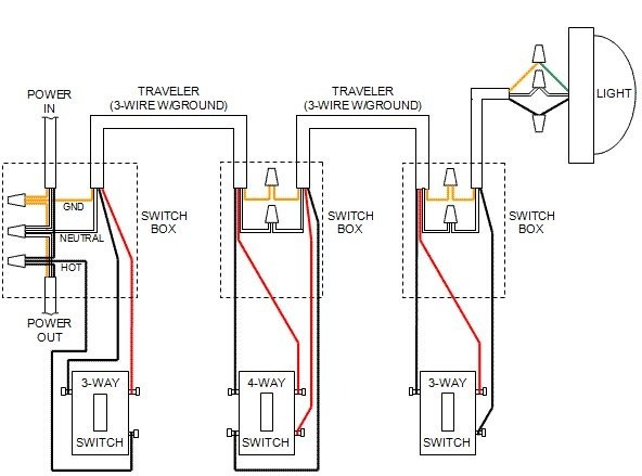 How to convert a 3-way switch to a 4-way switch in a home