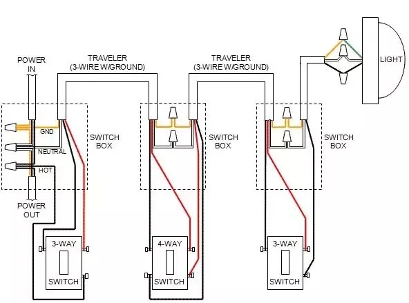 wiring diagram for a 4 way switch home telephone how to convert 3 in and dpdt panel mount with preattached polarity reversing bars