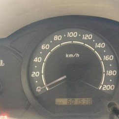 Speedometer All New Kijang Innova Lampu Belakang Can A Car In India Be Maintained Till The Odometer Reads 5 00 000 Km Toyota Launched Mpv On Our Shores 2005 Has Since Then Become Synonymous With Comfort And Reliability