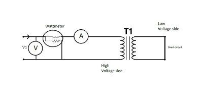 How to short circuit test of a transformer with diagram