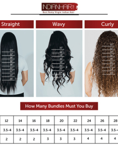 Hair length desired fullness head shape size and texture we  ve put together  guide to help you make an informed decision on your purchase also how choose extension quora rh
