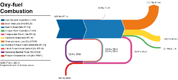 how to draw a sankey diagram scale wiring of three way light switch what s good tool create diagrams quora e