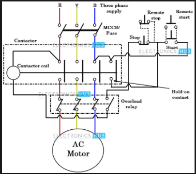 Why do we need a starter for a three-phase induction motor