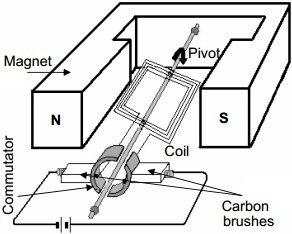 Generator Motor Wiring Diagram