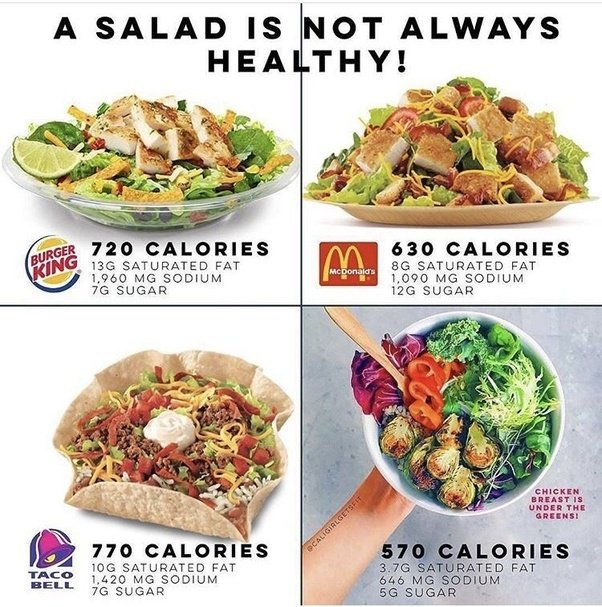 Low Calorie Lunch Fast Food