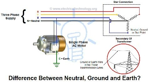 110 Schematic Wiring Instruction What Is The Difference Between Earthing Grounding And