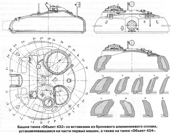 Why do the Russians prefer ERA armour to composites in